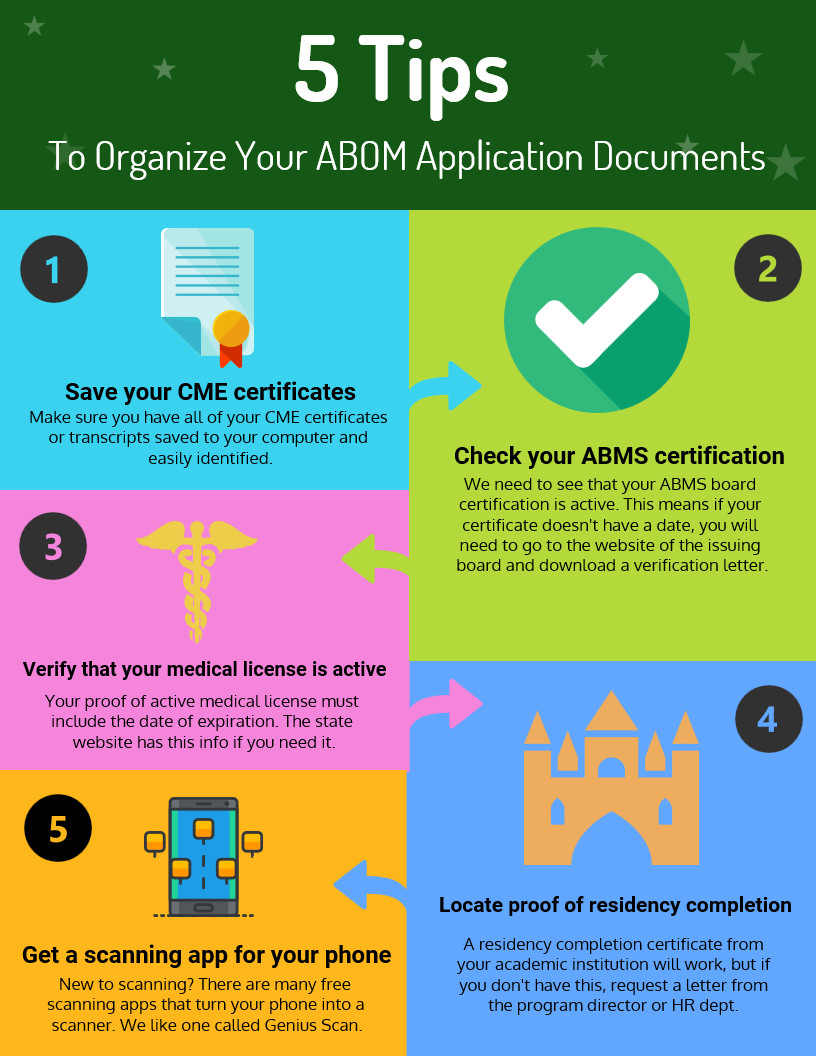 5 Tips for Completing Your ABOM Application   American Board of ...